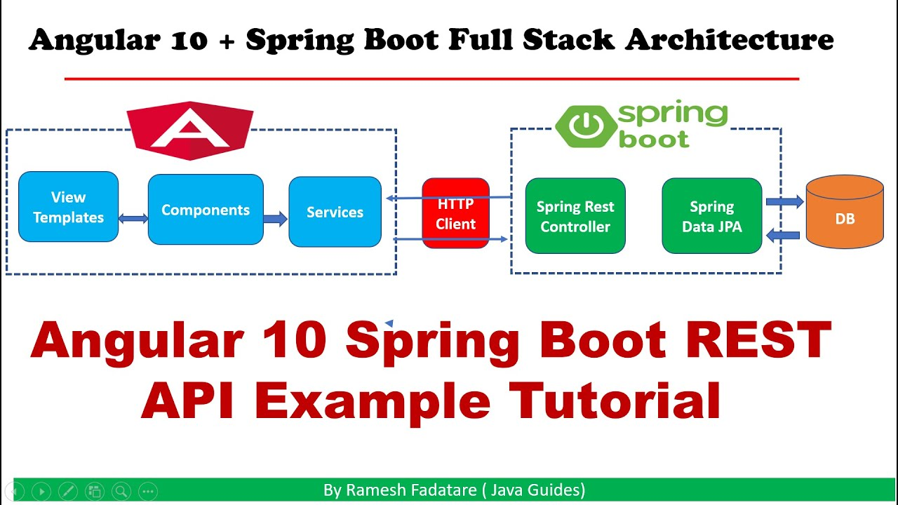 Angular + Spring Boot REST API Example