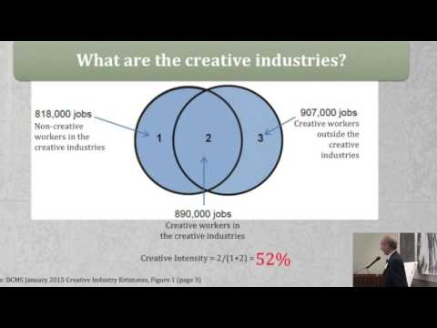 The Business of Creation: presentation to Winnipeg Chamber of Commerce