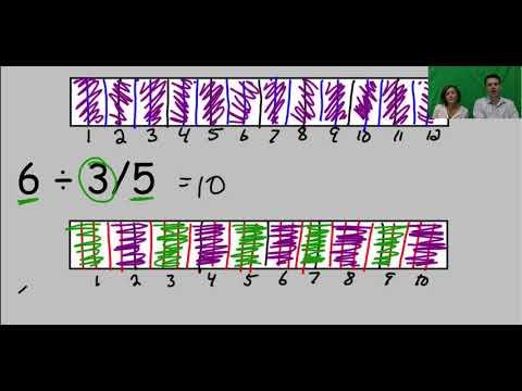 Bar Diagrams for Dividing Fractions video - YouTubeYouTube