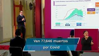 Durante el informe de este miércoles en Palacio Nacional se informó que las muertes relacionadas con el virus van en 77,646