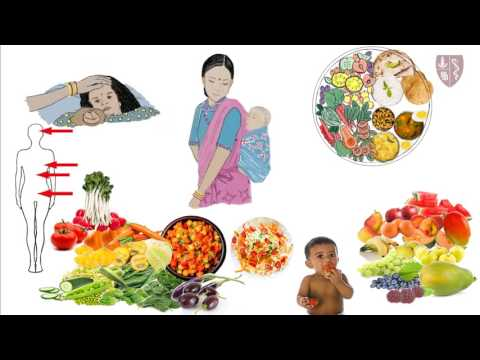 Hindi Nutrition video #4: Fruits and Vegetables (protecting foods)