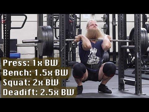 Strength Standards: