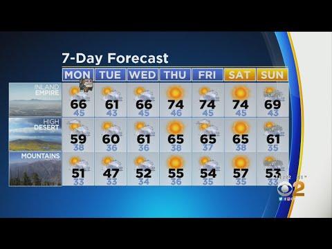 Danielle Gersh's Weather Forecast (Jan. 20)