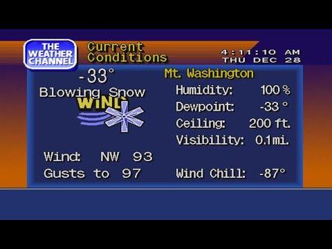 WeatherStar 4000 Emulator - 12/28/2017 - Mount Washington (Record Cold)