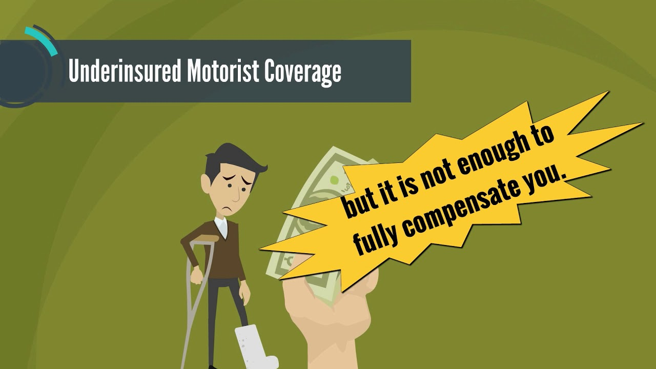 Car Accident Insurance Coverage Explained - YouTube