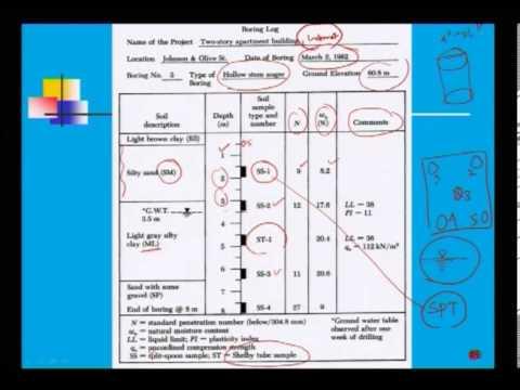 Mod-01 Lec-38 Lecture-38.Geotechnical Measurements & Explorations
