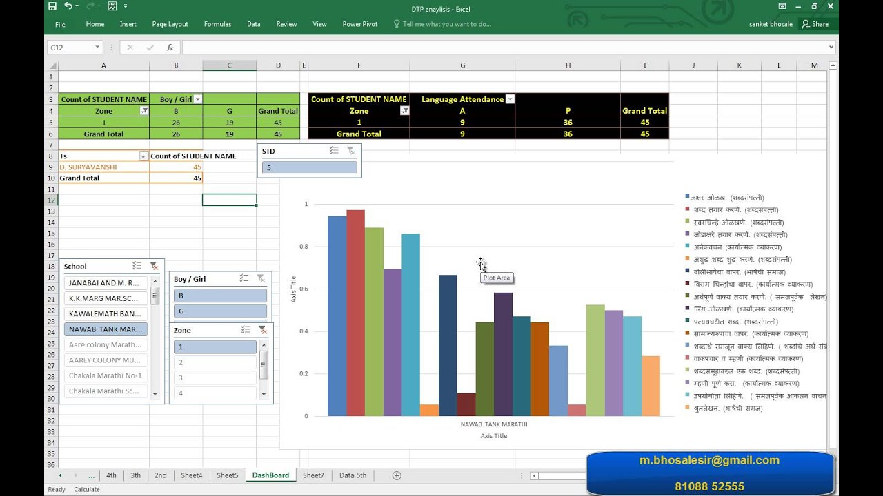 how to create kpi dashboard in excel 2016