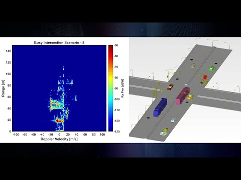 ANSYS Solutions for Sensor Development, Simulation and Testing