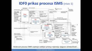 Zdenko Adelsberger- Mjerenje ucinkovitosti informacijske sigurnosti.mp4