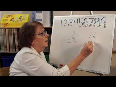 Indications of Dyscalculia both at home and in class