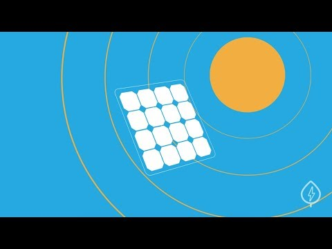 why-should-you-care-about-solar-panel-efficiency?