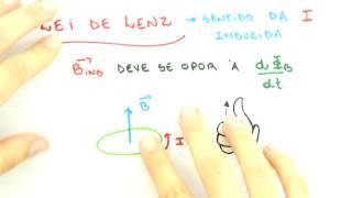 Me Salva! Eletromagnetismo - INDU01 - Lei de Faraday - Indução e Lei de Lenz