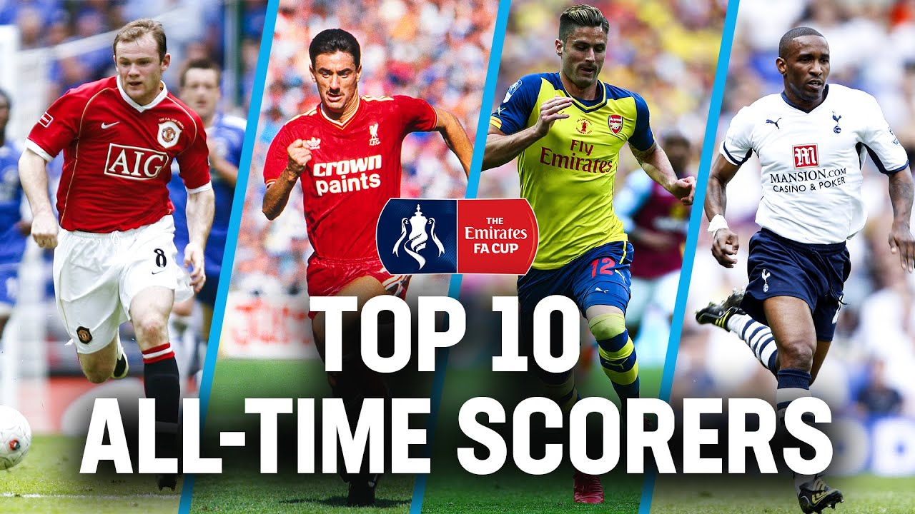 Top 10 All-Time Goalscorers in Emirates FA Cup History | From The Archive