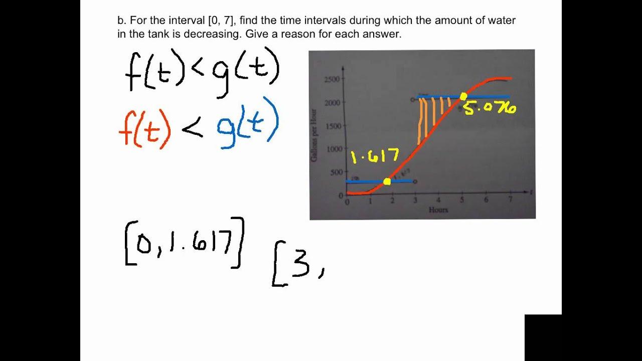 Ap calculus videos   ap calculus stillwater.