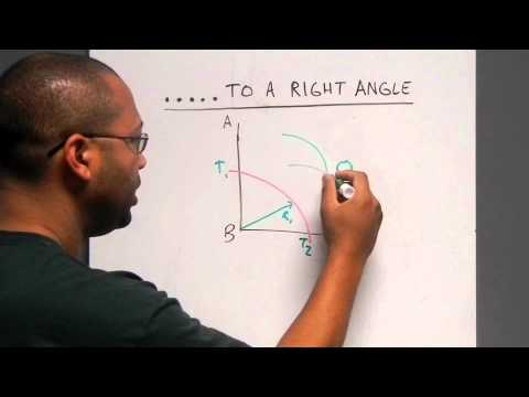 Arc Tangents