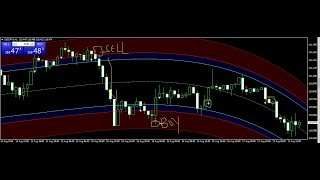 EUR/USD USD/CAD trade Best Forex Trading System 17 AUG 2018 Review -forex trading systems that work