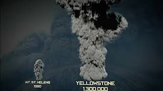 WARNING For Yellowstone Volcano AUGUST 2018