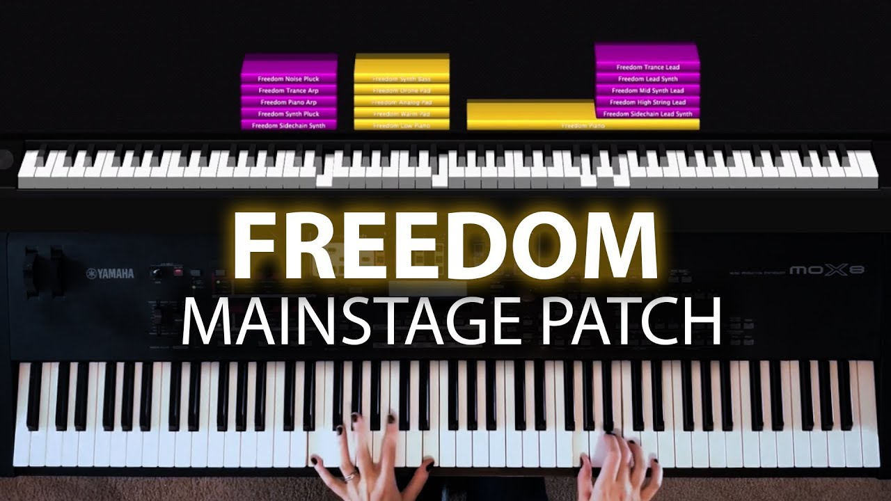 Freedom MainStage patch keyboard cover- Jesus Culture