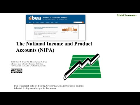 Econ 53 Spring 20 NIPA Accounts January 30, 2020