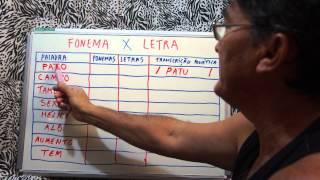 AULA DE PORTUGUÊS: O FONEMA E A LETRA