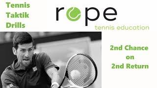 Tennis Taktik Drills - Serve & Return - 2nd Chance on 2nd Return