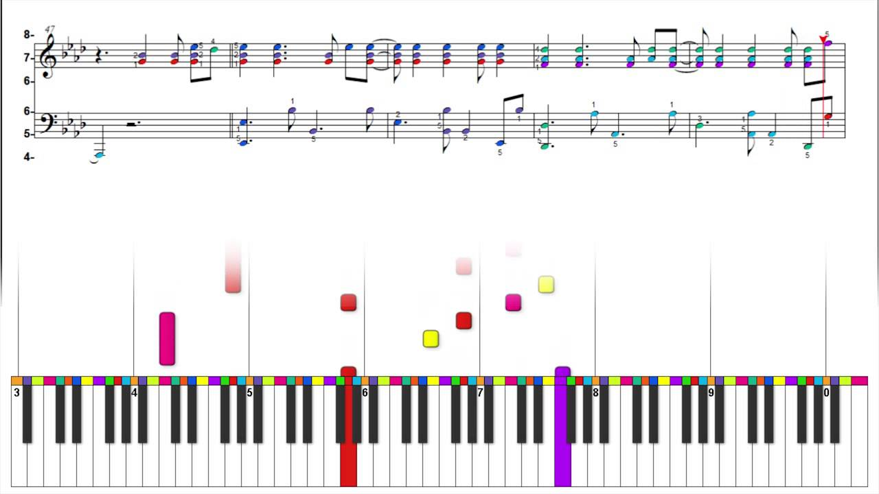 Lucy from charlie brown peanuts piano keyboard animation youtube