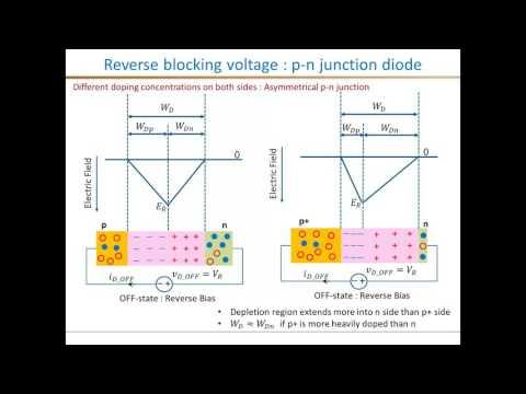 M1 V3 High voltage diodes 1