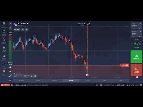Heiken ashi binary trading