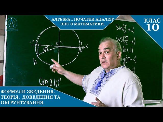 10 клас. Алгебра. Формули зведення. Теорія. Доведення.