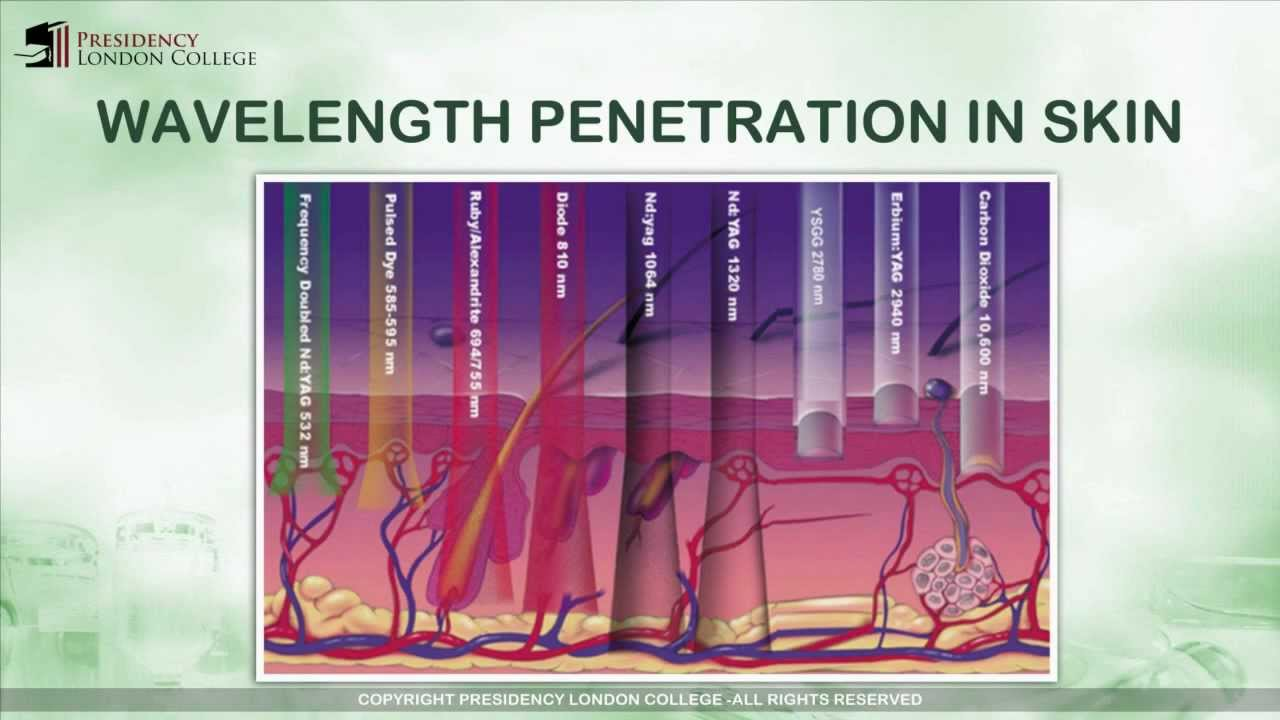 Wavelength and penetration