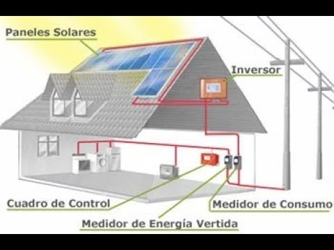 wiring system||house wiring||different methods of electric ... house wiring with diagrams