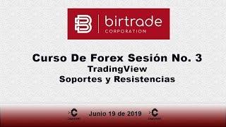 Curso de Forex Sesión 3.  Soportes y Resistencias - TradingView