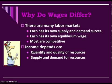 why is the demand of labor a derived demand essay Why is labor demand called a derived demand from what is it derived if demand for the product increases, what happens to the labor demand in that industry.