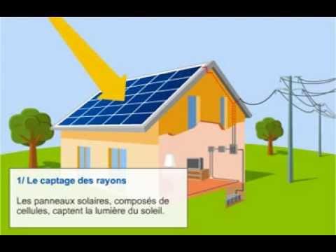 Principe de fonctionnement d 39 une installation photovolta que youtube - Panneau solaire photovoltaique fonctionnement ...