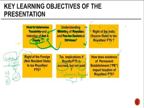 Royalty and Fee for technical Services - Key Learning objectives of the Presentation