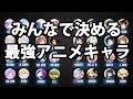 アニキャラW杯 2018 開幕  #アニメランキング話  ワールドカップがんばれ日本代表!! 冴えかの,ハルヒ,リゼロ,Fate
