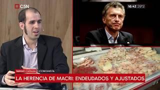 La inflación en la era Macri: 158.44% thumbnail