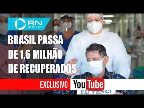 Brasil ultrapassa 1,6 milhão de curados do coronavírus
