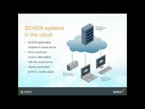 Cloud-Based SCADA Systems: The Benefits & Risks