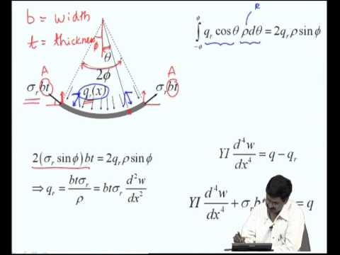 Mod-03 Lec-17 Residual Stress and Stress Gradients