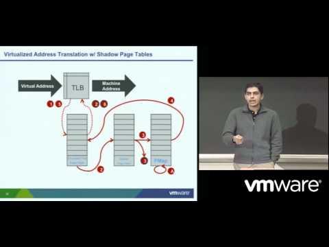 CPU & Memory Virtualization Part 5