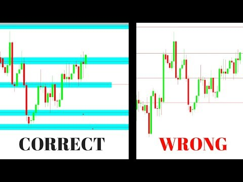 THE ABSOLUTE BEST WAY TO TRADE SUPPORT AND RESISTANCE IN TRADING **FOREX-CRYPTOCURRENCY-STOCKS**