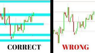 THE ABSOLUTE BEST WĄY TO TRADE SUPPORT AND RESISTANCE IN TRADING **FOREX-CRYPTOCURRENCY-STOCKS**