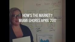 How's The Real Estate Market In Miami Shores April 2017