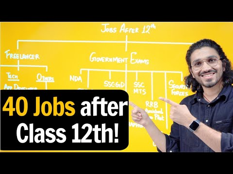 Job Opportunities after Class 12th | Full time, Part-time Jobs | by Aman Dhattarwal