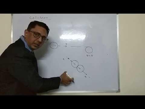 Concept of Line of impact, part 1 (JEE/NEET)