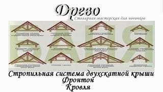 видео Устройство крыши бани