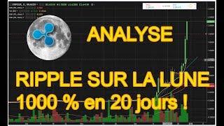 ANALYSE - RIPPLE SUR LA LUNE ! - 30DEC