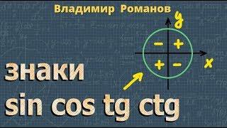 ЗНАКИ СИНУСА КОСИНУСА ТАНГЕНСА 10 11 класс тригонометрия
