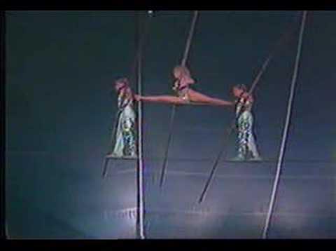 Gimme A Break's Kari Michaelsen on Circus of the Stars 1983